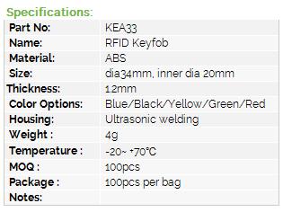 kea33-spe.png