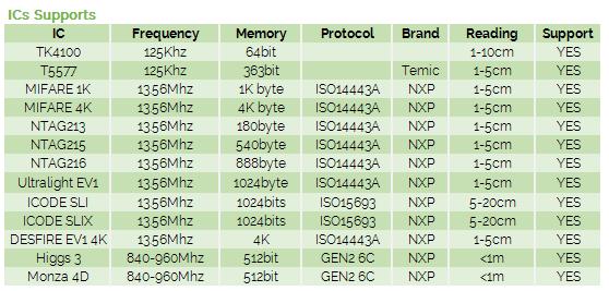 nan02-chip.png