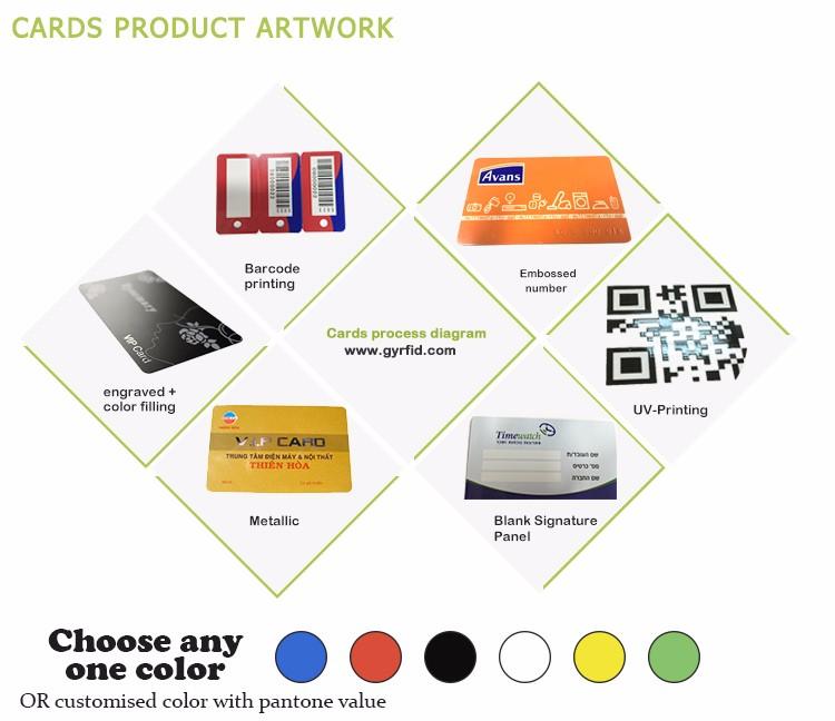 process-card.jpg