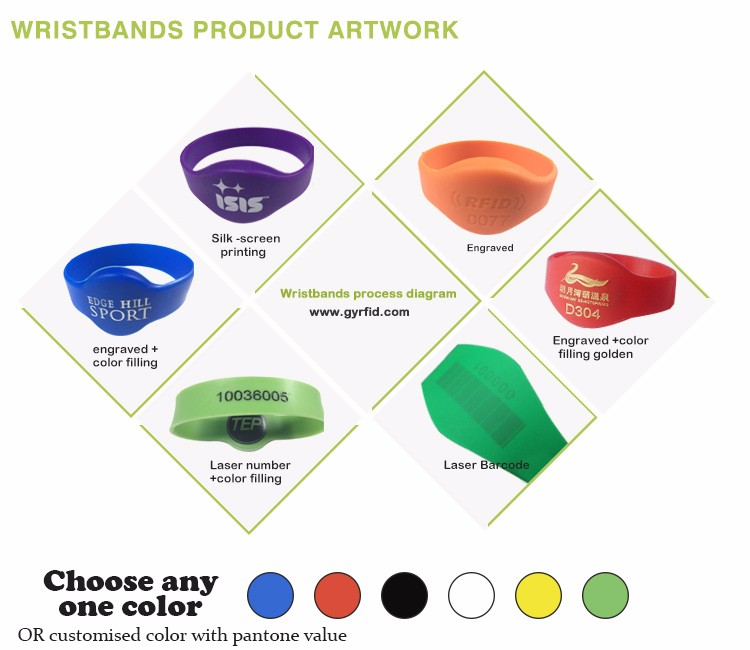 process-wristband.jpg