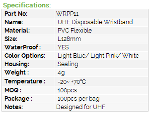 wrp11-spec..png